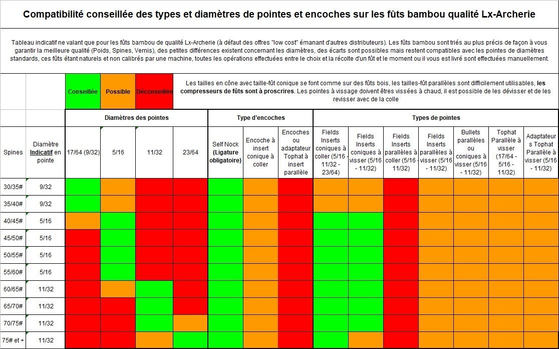 Compatibilite_pointes_et_encoches_sur_bambou